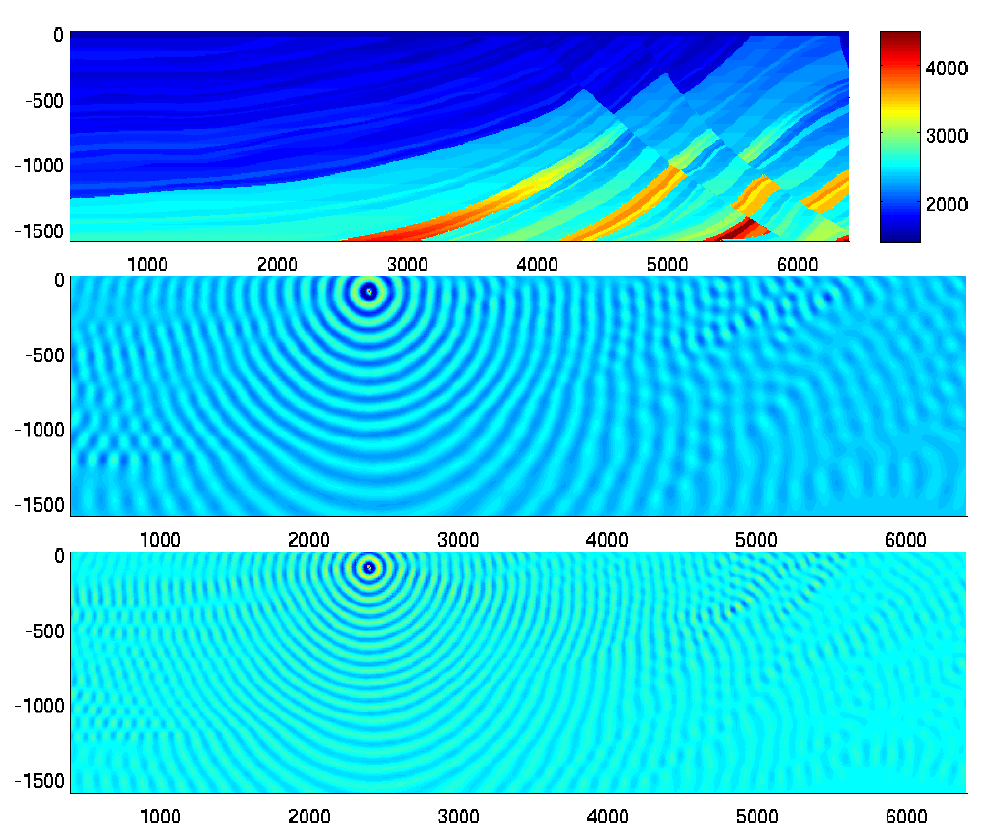Fast Methods for Frequency-Domain Full-Waveform Inversion in Strongly Heterogeneous Media